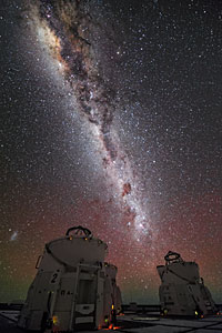 Auxiliary Telescopes and the Milky Way