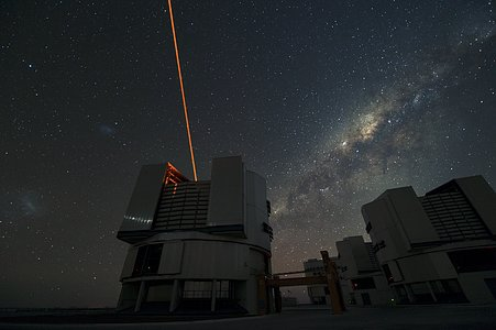 Laser guided stars and the Milky Way