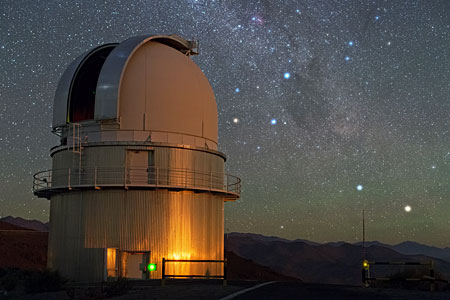 Our Nearest Star System Observed Live