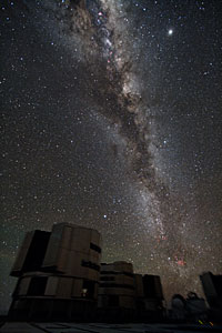 Group Portrait of the VLT with the Galaxy