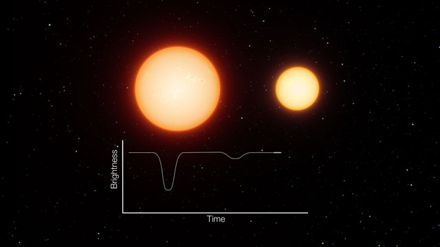 Artist's impression of eclipsing binary
