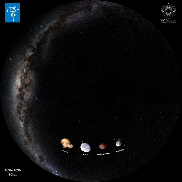 """From Earth to the Universe"" — Kuiper belt objects (KBO)"
