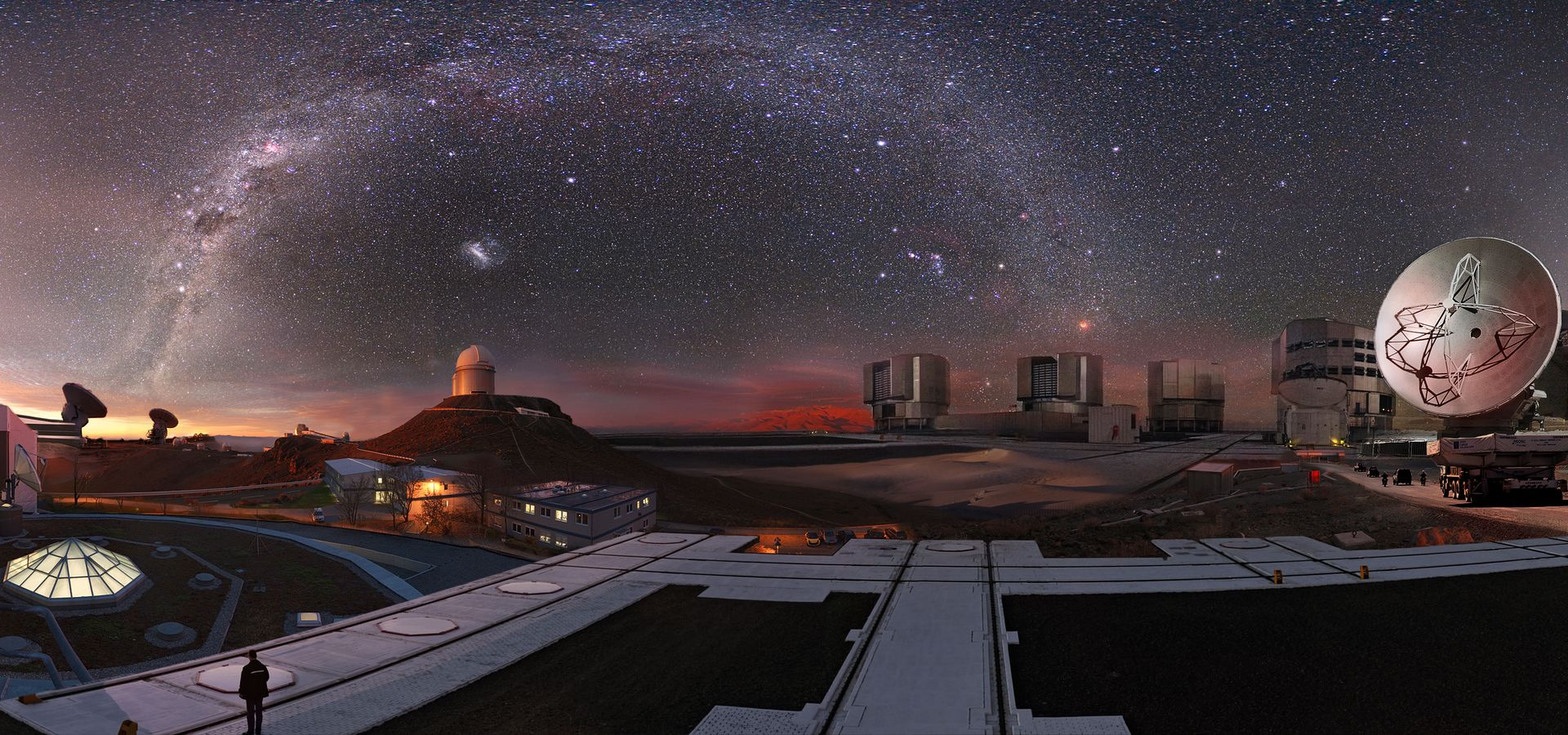 ESO's Training Programmes: Investing in the Future of Astronomy