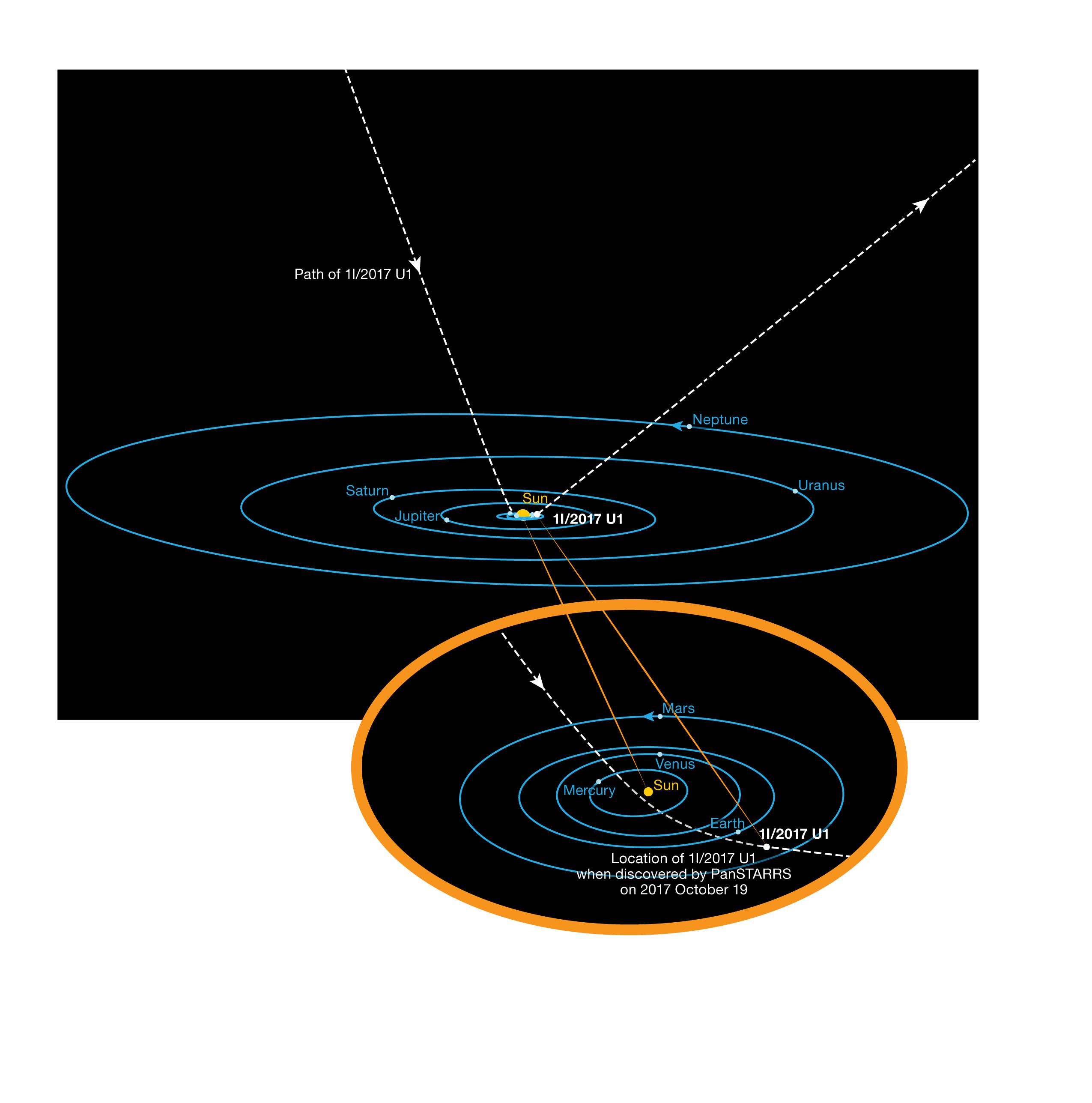 ESO Beobachtungen zeigen dass der erste interstellare Asteroid