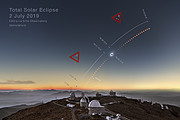 Total solar eclipse 2019 clear-weather simulation in the sky above La Silla