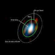 Disc around the young star HD 163296 (observations)