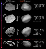 Predicting the size and shape of an asteroid at a distance