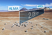 ALMA Performs Its First Very Long Baseline Observations