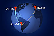 ALMA expands its power into global interferometry