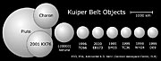 Kuiper Belt Objects
