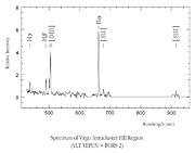 Spectra of virgo intracluster HII region