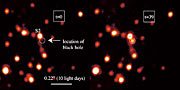 Near-infrared flare from Galactic Centre