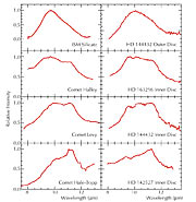 Mid-IR spectra of comets and protoplanetary discs