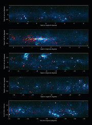View of the Galactic Plane from the ATLASGAL survey (in five sections)
