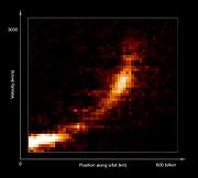 Eine Gaswolke, die vom Schwarzen Loch im Zentrum der Milchstraße auseinandergerissen wird (beschriftet)