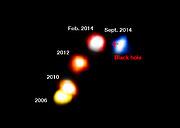Die Staubwolke G2 zieht am Schwarzen Loch im Zentrum der Milchstraße vorbei (beschriftet)
