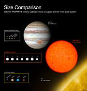 Comparação dos tamanhos dos planetas da TRAPPIST-1 com os corpos do Sistema Solar