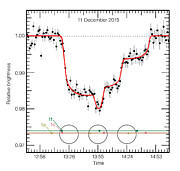 VLT observations of the light curve of TRAPPIST-1 during the triple transit of 11 December 2015
