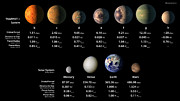 Artist's illustrations of planets in TRAPPIST-1 system and Solar System's rocky planets