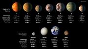 Klippeplaneter omkring TRAPPIST-1 og i Solsystemet til sammenligning
