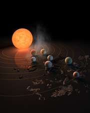 Kunstnerisk fremstilling av TRAPPIST-1-systemet
