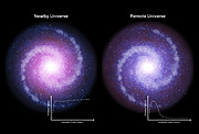 Comparison of rotating disc galaxies in the distant Universe and the present day