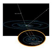 Dráha mezihvězdné planetky `Oumuamua
