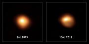 Betelgeuse antes y después de su disminución de brillo