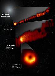 Opnamen in zichtbaar en gepolariseerd licht van het superzware zwarte gat in M87 en de bijbehorende jet