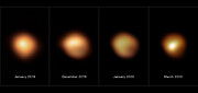 Betelgeuse's surface before and during its 2019–2020 Great Dimming (with annotations)