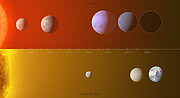 Comparison of the L 98-59 exoplanet system with the inner Solar System
