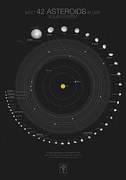 Figuration des 42 astéroïdes de notre Système Solaire et de leurs orbites (sur fond noir)