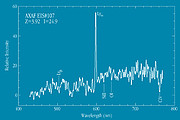 Spectrum of Distant Galaxy EIS 107