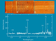 IR spectrum of radio galaxy at z=2.4