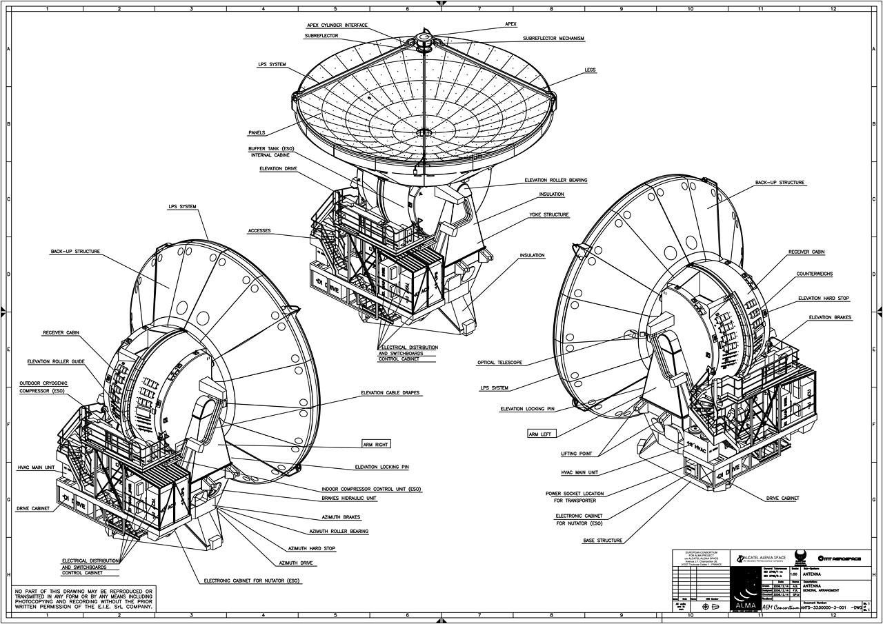 Diagram Of European Alma Antenna