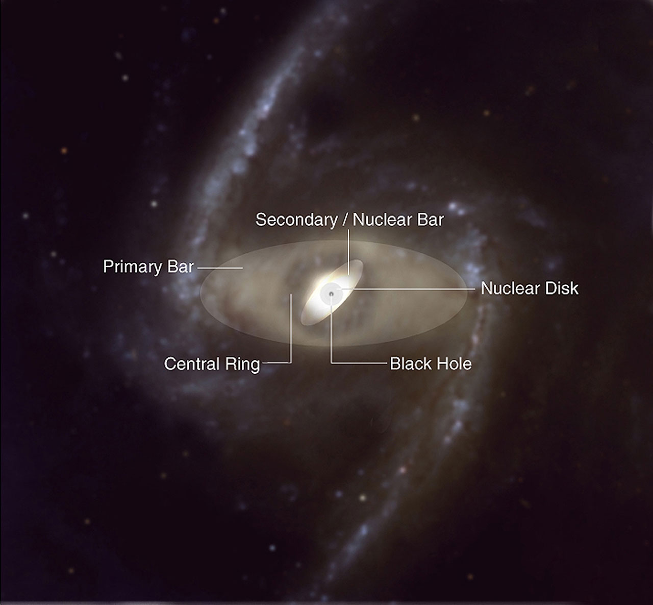 sketch of major components with milky way galaxy - photo #9