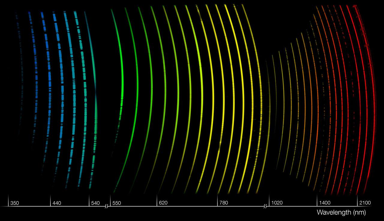 An X-shooter spectrum