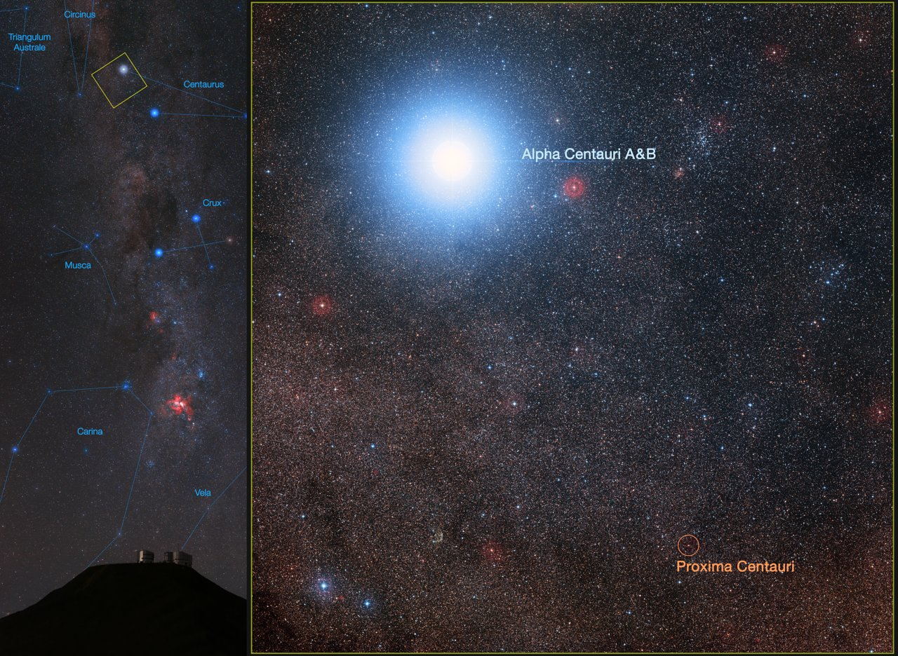 The Alpha Centauri star system
