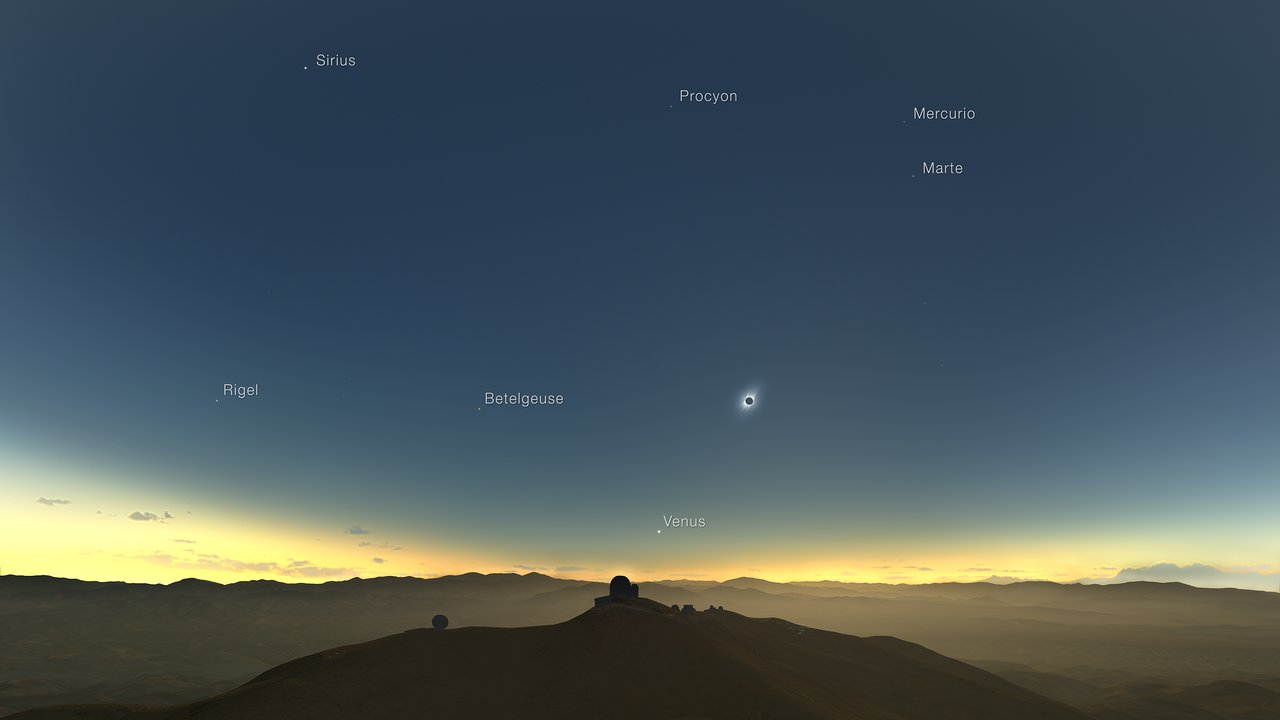 Clear-weather simulation of the 2019 eclipse viewed from La Silla (annotated, Spanish)