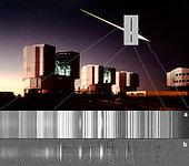 Spectrum of a Meteor (FORS1/VLT)