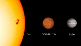 Comparison Between OGLE-TR-122b, Jupiter and the Sun