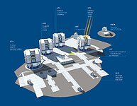 Paranal Observatory – Instruments