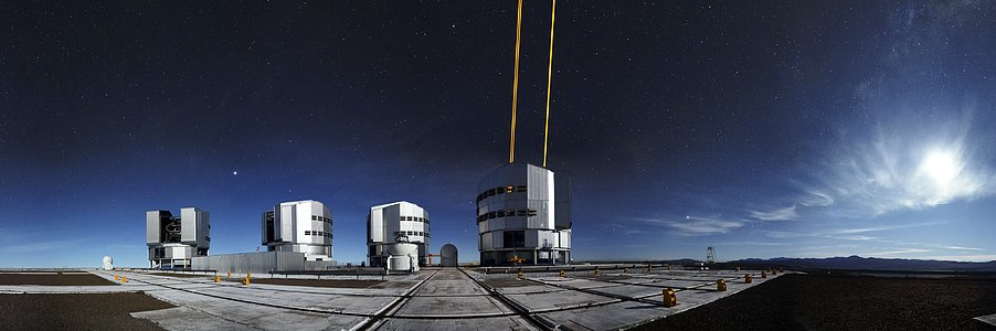 Cylindrical panoramic Adaptive Optics