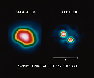Adaptive optics at the ESO 3.6-m telescope