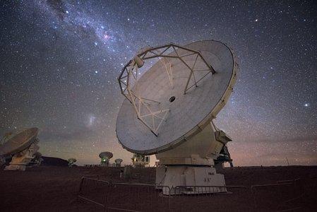 ALMA Milky Way alignment
