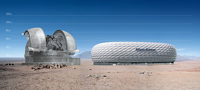 E-ELT vs. Allianz Arena