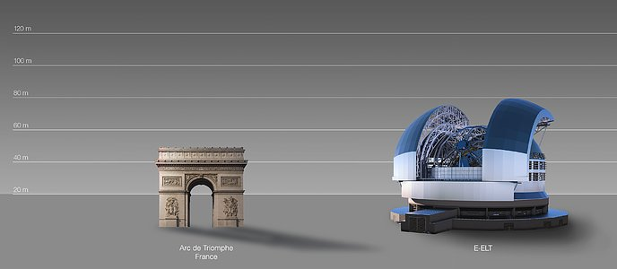 The E-ELT compared to the Arc de Triomphe in Paris, France