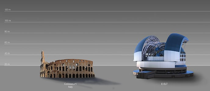 The E-ELT compared to the Colosseum in Rome, Italy