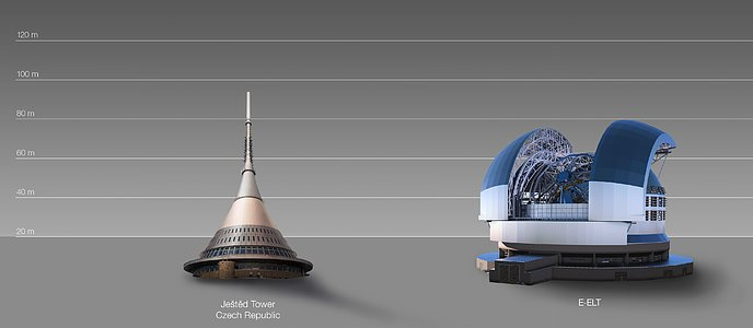 The E-ELT compared to the Ještěd Tower in the Czech Republic