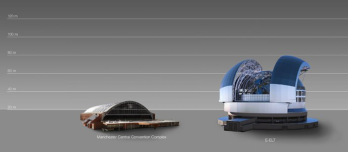The E-ELT compared to the Manchester Central Convention Complex in the UK